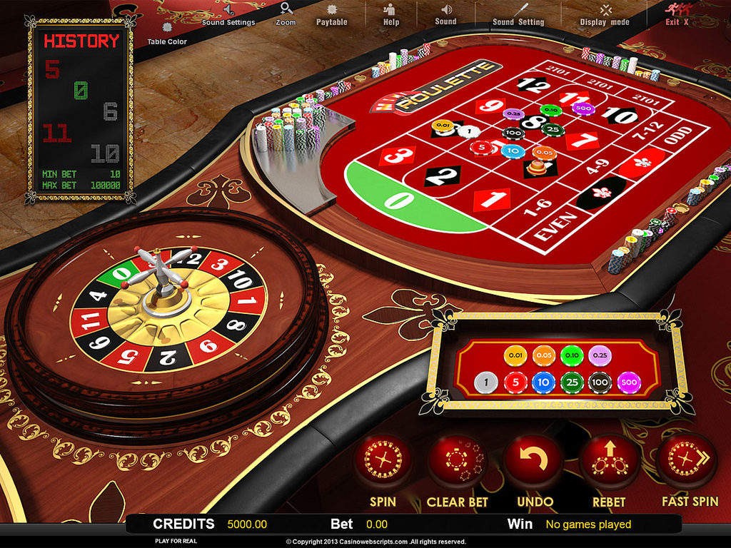 Virtual Reality in Online Casinos – The Future of Gambling